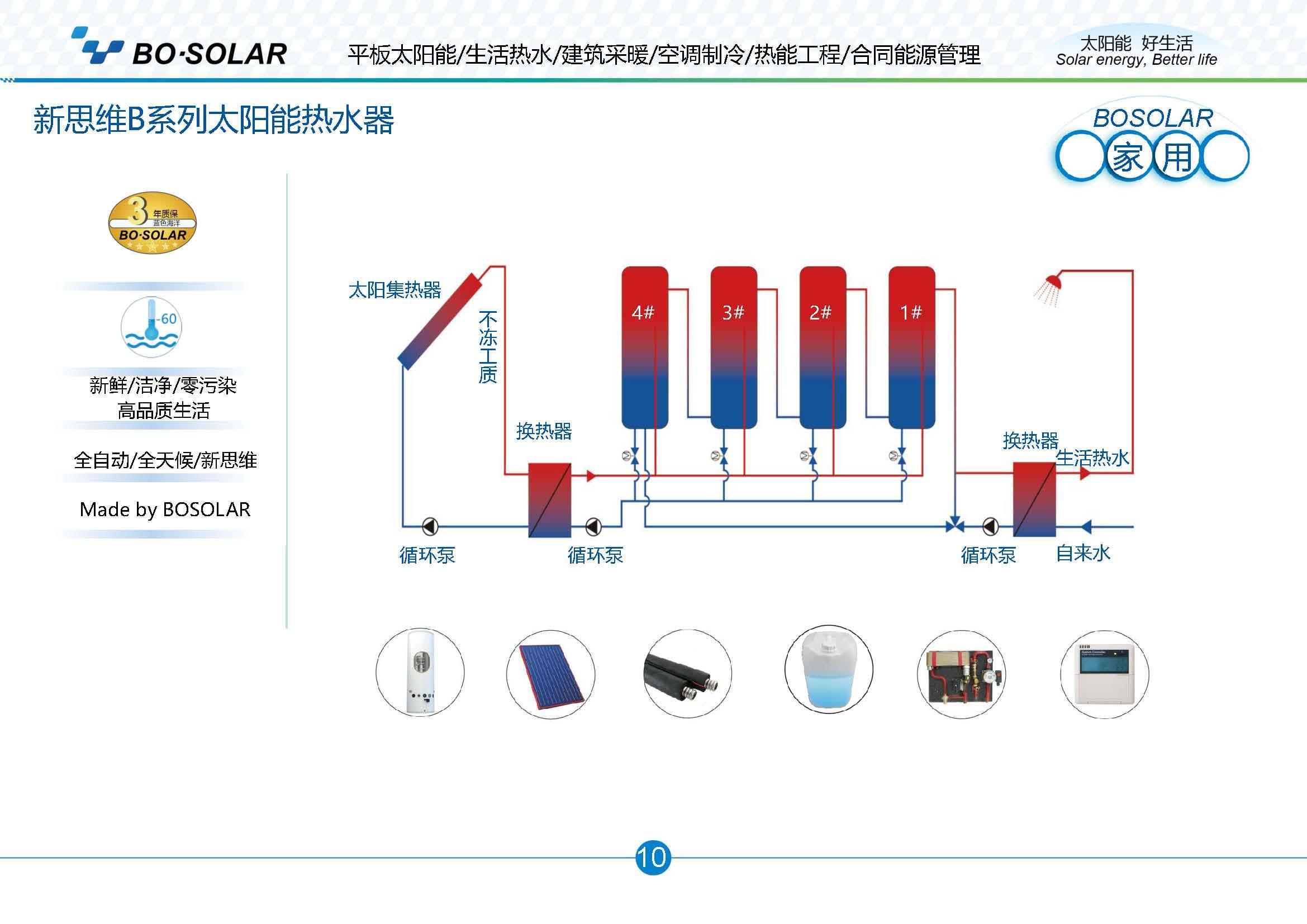 蓝色海洋太阳能热水器