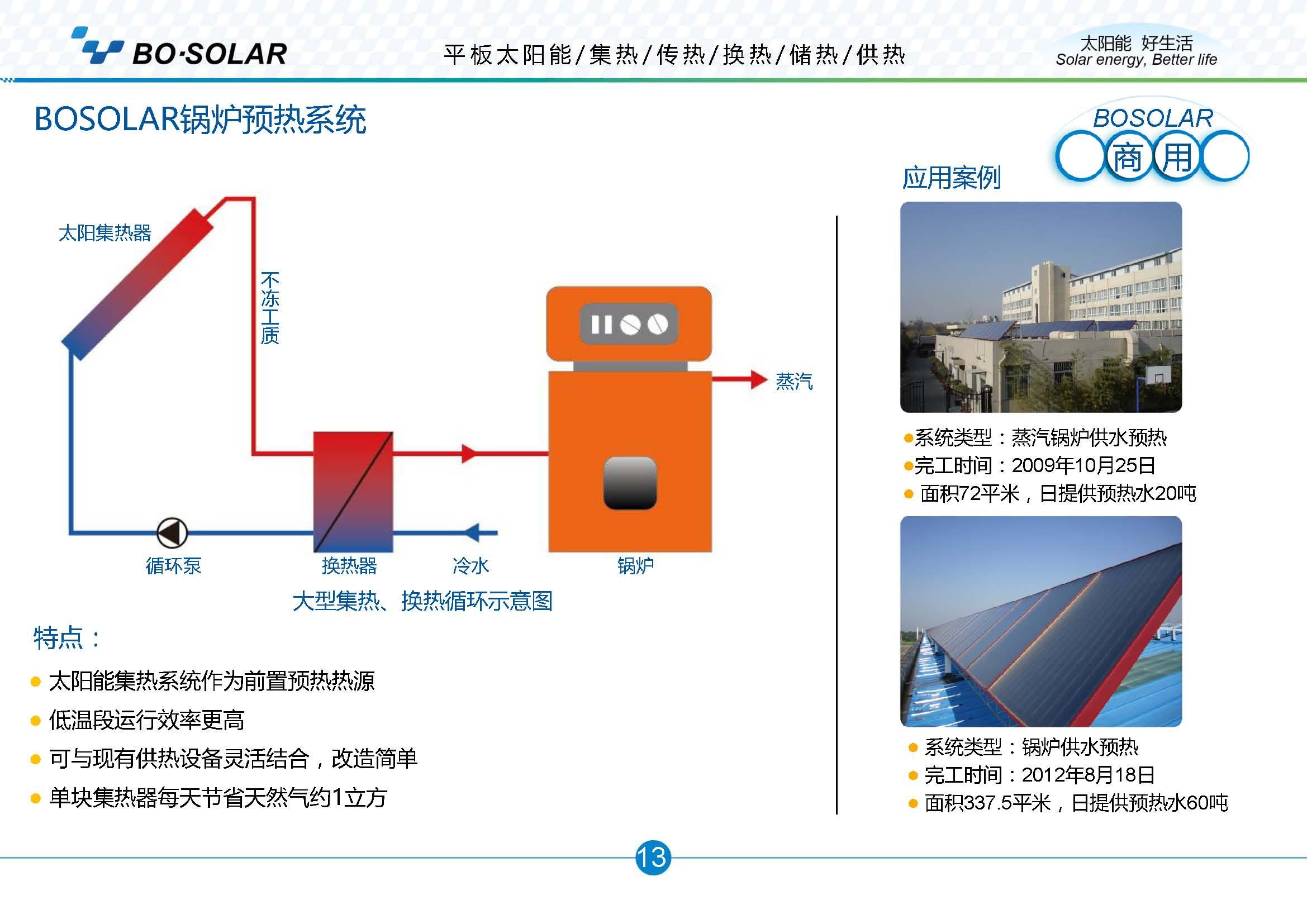 蓝色海洋锅炉预热核心系统