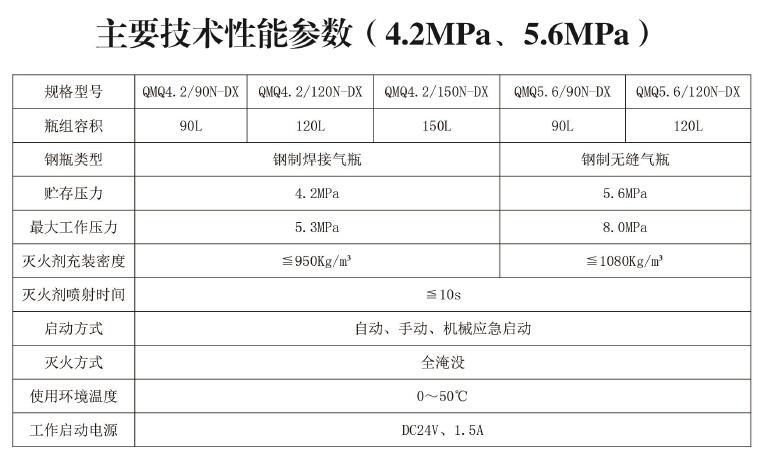 七氟丙烷灭火设备价格