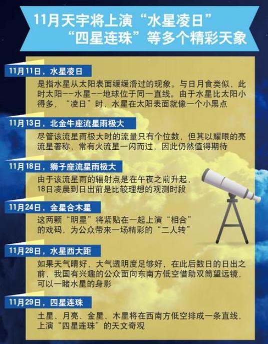 蘭州廣澤包裝小編帶您了解11月29日上演四星連珠罕見天象