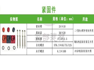 合成树脂瓦安装工艺流程图,你知道多少?