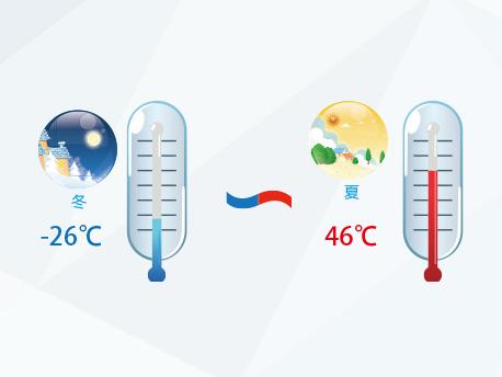 """""""红冰""""热水机组适应的气候区域十分宽广"""