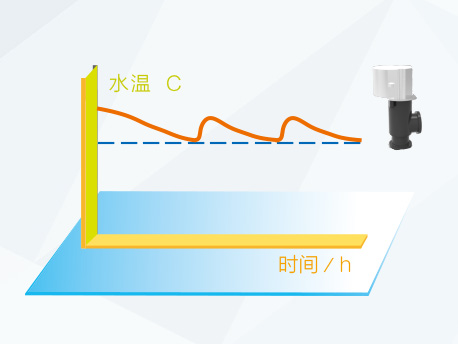 直热循环型空气源热泵机组