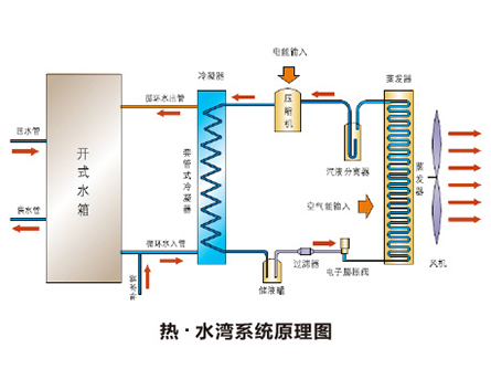 格力采暖空气源热泵