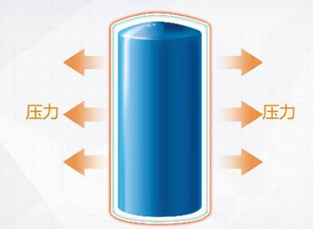 舒智空气能热水器价格