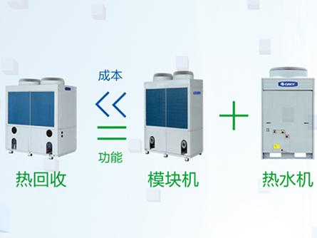 热回收模块式风冷冷水机组