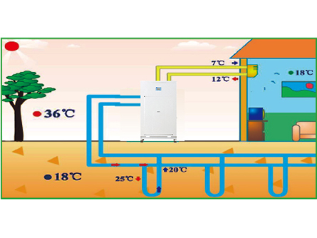 MS系列套管式水源热泵涡旋机组安装