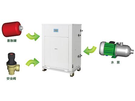 青海套管式水源热泵涡旋机组安装
