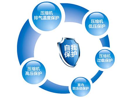 青海单元式中央空调价格
