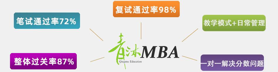 在职MBA学位有哪些优势?报考条件是什么?