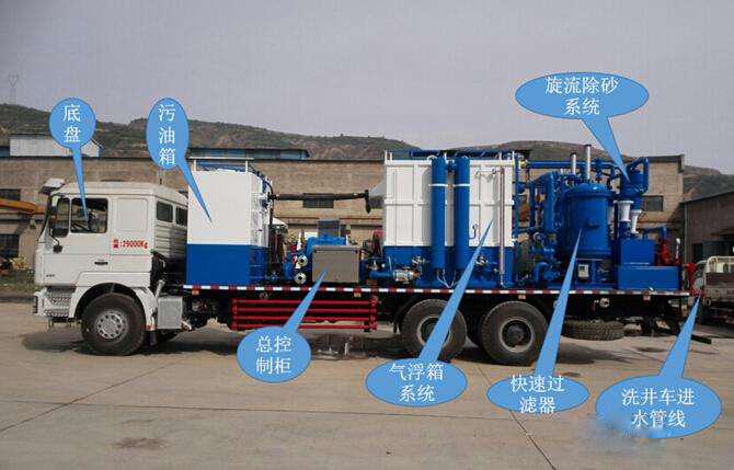 兰州洗井车所运用的主要技术以及参数