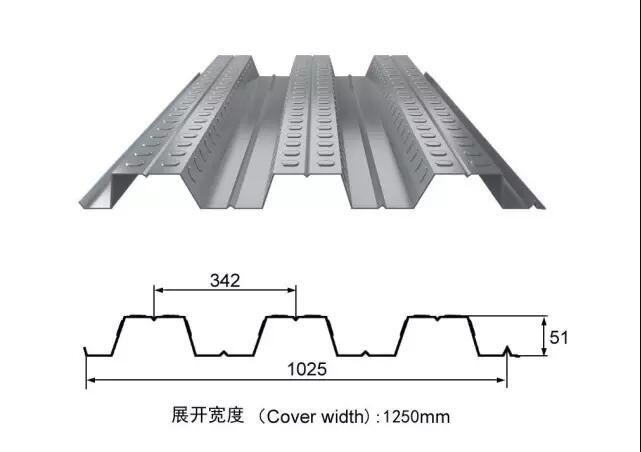州闭口楼承板与兰州开口楼承板相比板型截面优势