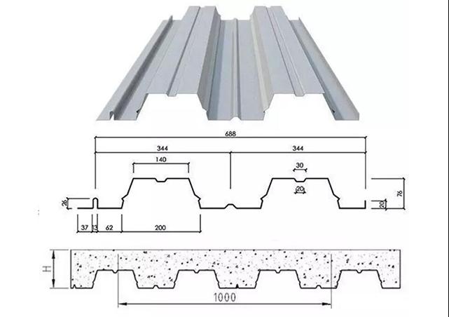 兰州闭口楼承板与兰州开口楼承板相比板型截面优势