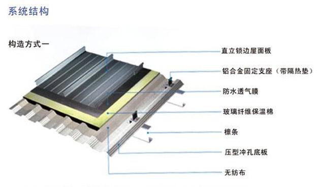 甘肃铝镁锰双锁边板
