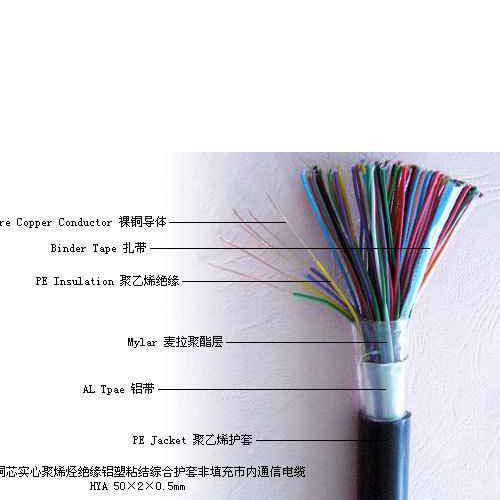 通信电缆价格