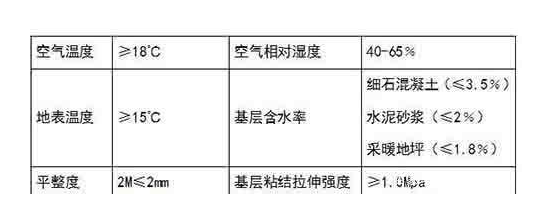 青海PVC千赢国际下载app