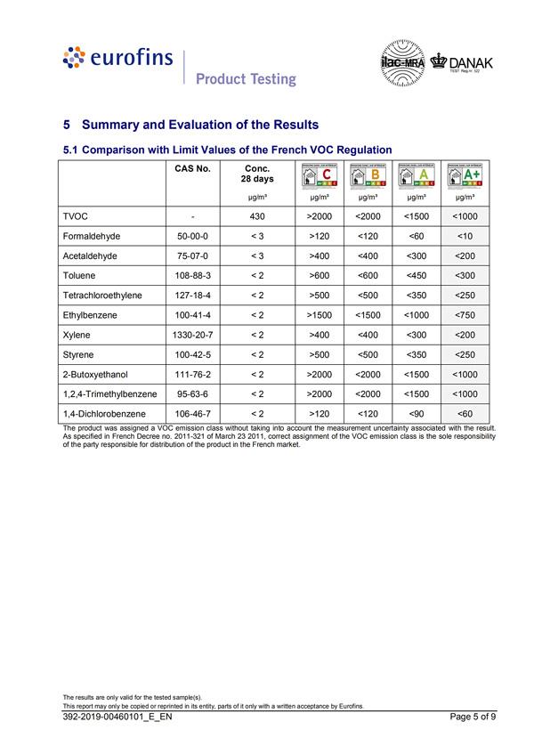 法国A+标准检测报告