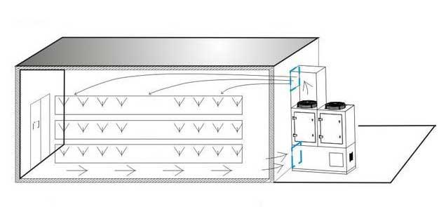 走近空气能热泵木材干燥设备控制和电辅助系统