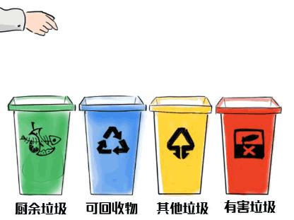 生活垃圾分類