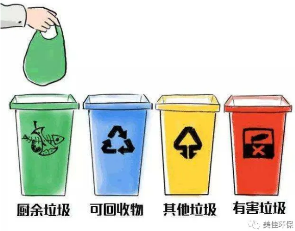 生活垃圾處理