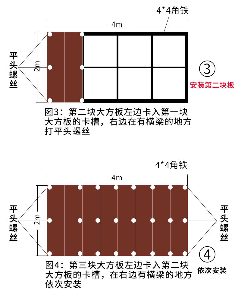 湖南镀锌复合板材