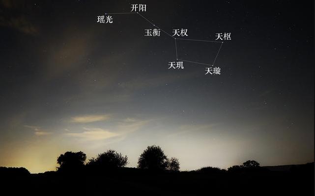 """""""北斗七星""""和丧葬之间不的不说的故事"""