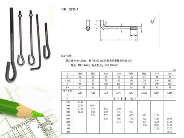 轻钢结构各系统介绍(4)