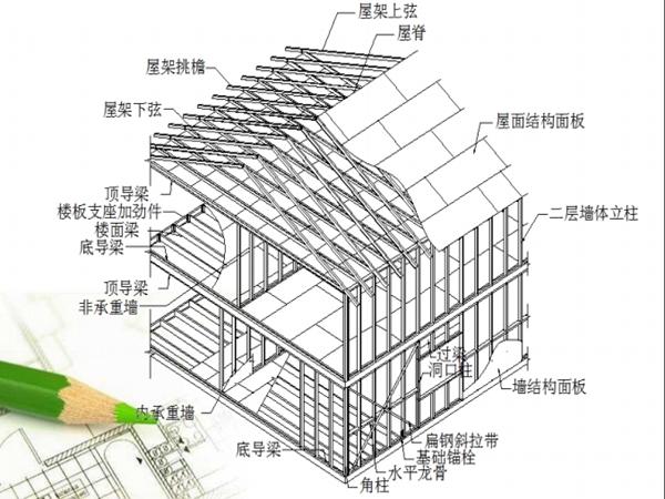 轻钢结构各系统介绍(5)