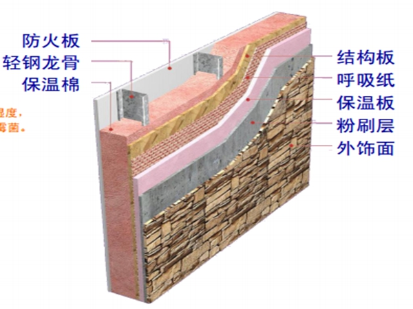 轻钢结构各系统介绍(8)