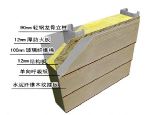 轻钢结构各系统介绍(9)