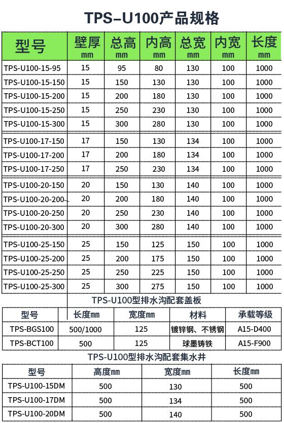 u200成品线性排水沟的技术参数