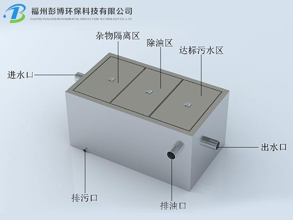 地上式隔油器