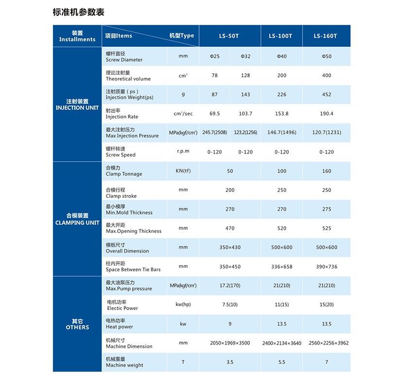 液态硅胶注塑机标准机参数表