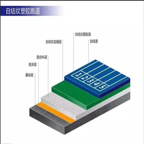贵州自结纹塑胶跑道