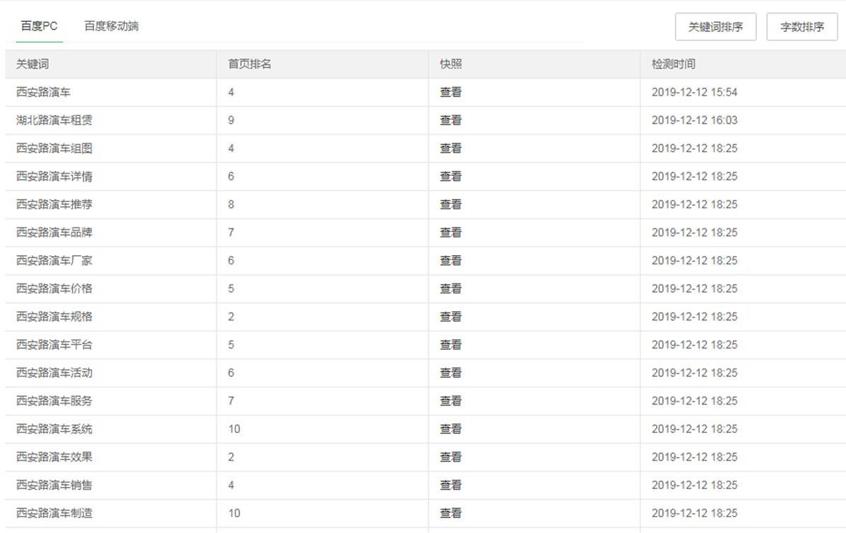 青岛网站优化推广