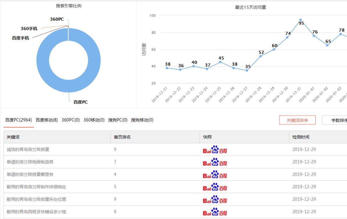 青岛seo网站优化