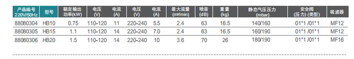 青岛风泵泳池设备厂家
