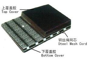 济南金属网芯输送带的优势体现在哪里