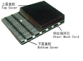 金属螺旋网芯输送带