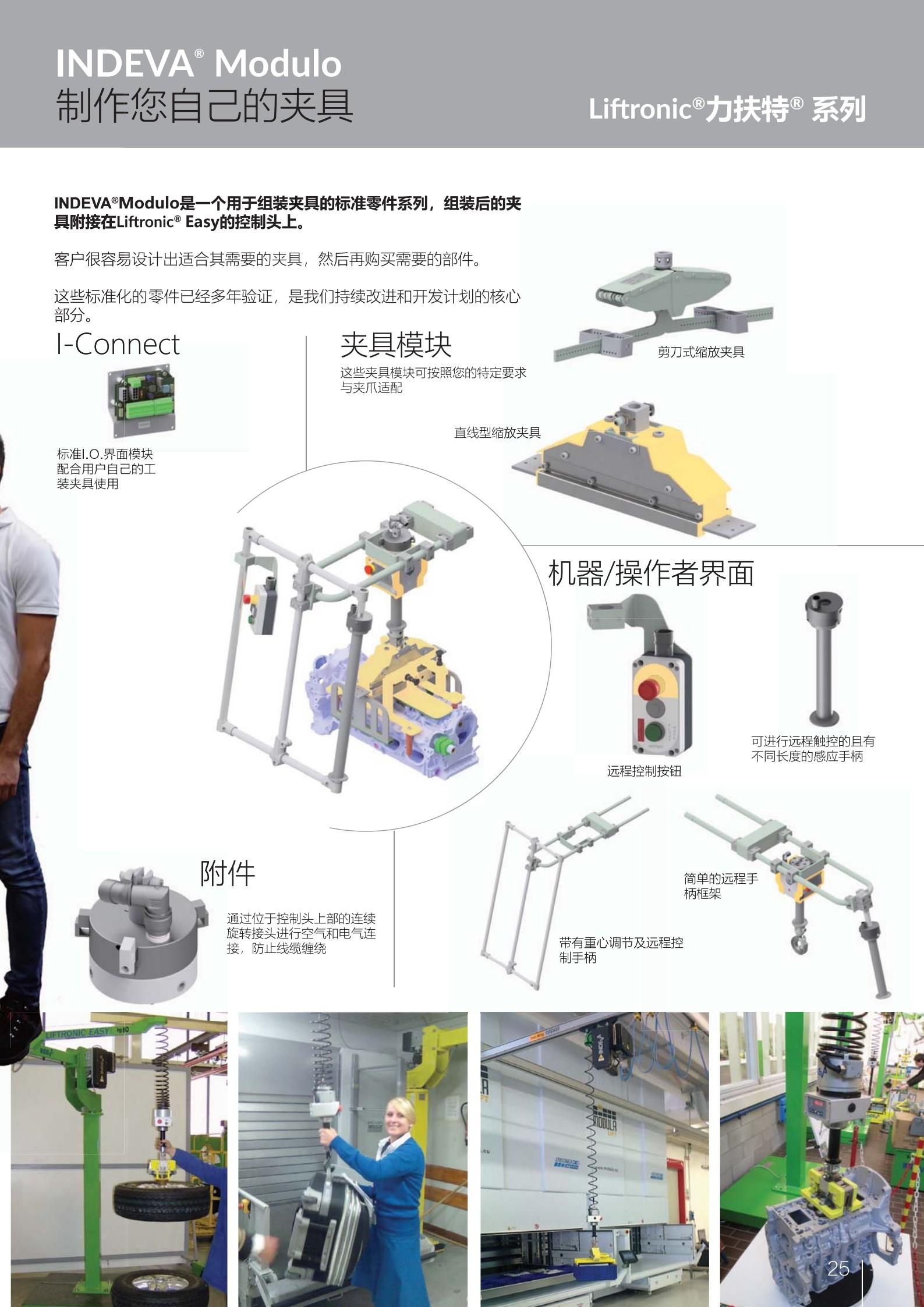 智能提升机-直线型夹具