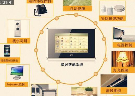 郑州智能家居品牌从各个方面给人们提供便利