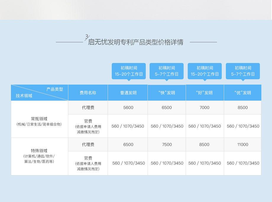 """绵阳注册公司:新公司法公司设立""""门槛""""降低"""