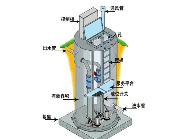 三明一体化预制泵站