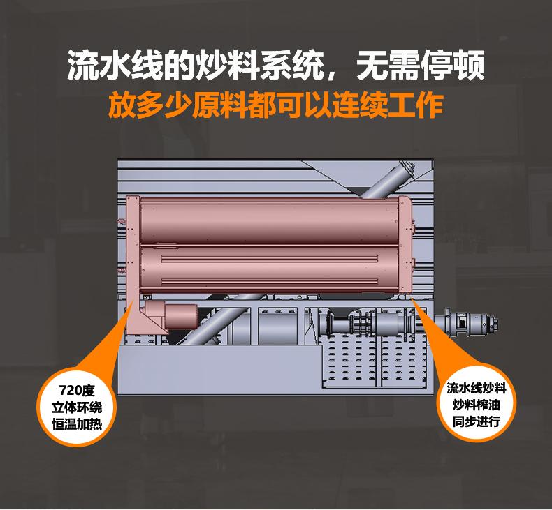 榨油机炒料系统