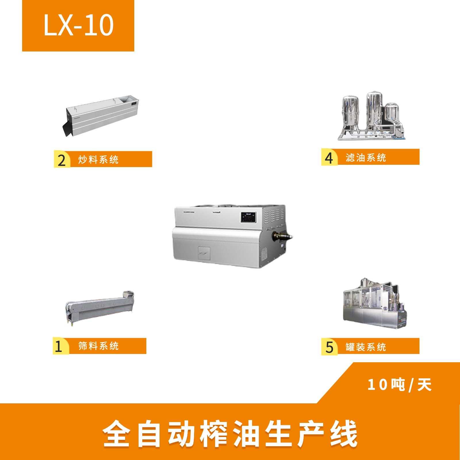 全自动智能榨油生产线 LX-10