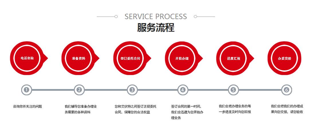 沈阳代理记账、代办工商执照服务流程