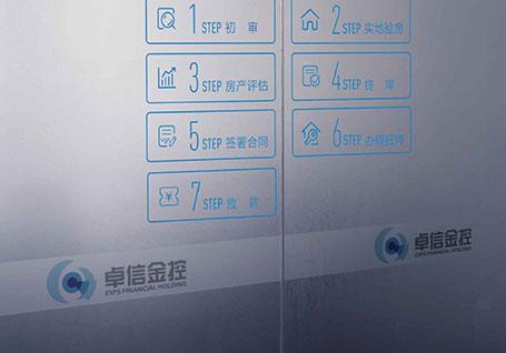 沈阳卓信金控-房贷流程宣传片