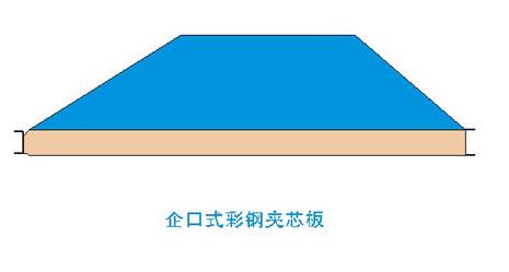 企口式彩钢夹芯板