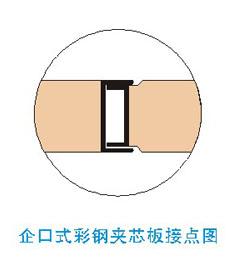 彩钢夹芯板接口图