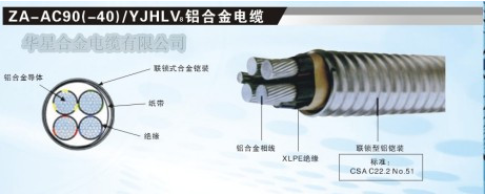 铝合金电缆YJLHV60-(YJLHS)